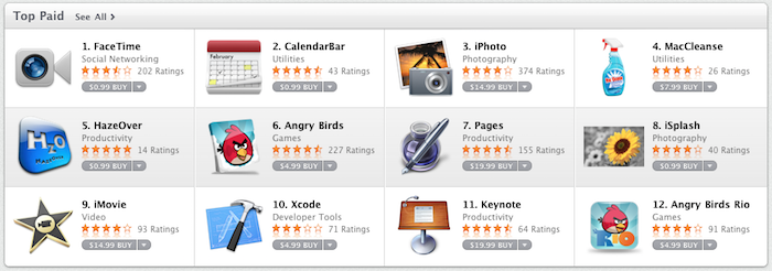 HazeOver at #5 spot on the US Mac App Store. April, 2011.