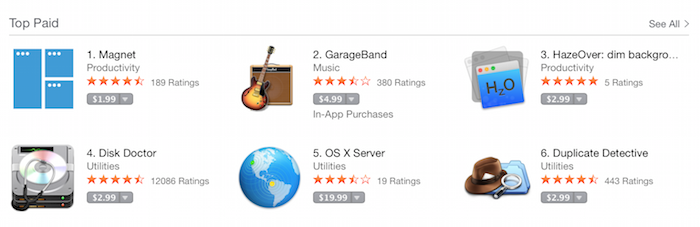 HazeOver at #3 spot on the US Mac App Store. June, 2015.